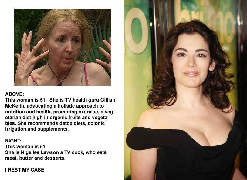 Organic vs Complete diet