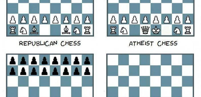 Chess types