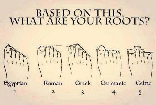 footsos