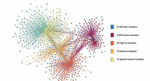 Intelligence types, applications & networks (Presentation, 2015)